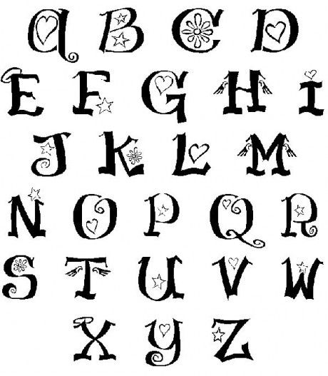 8 Type Fonts Of Graffiti Letters A Z Alphabet
