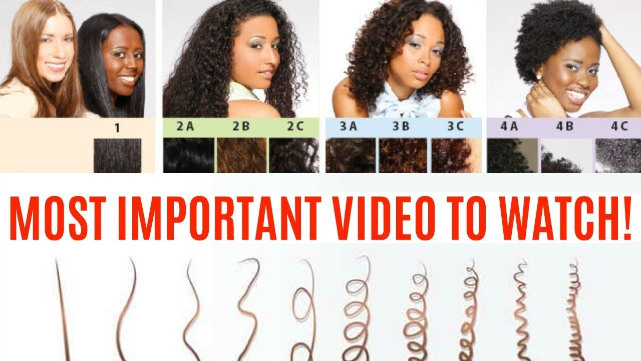 10++ Natural hair curl patterns ideas