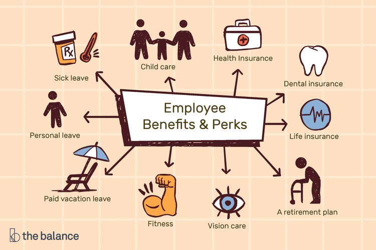 Types Of Employee Benefits And Perks Employee Benefit Health Insurance Benefits Dental And Vision Insurance