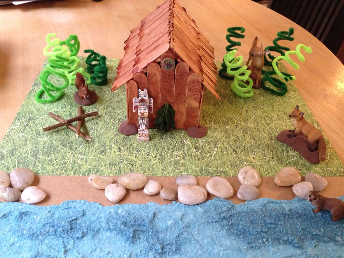 Chinook Plankhouse For Classroom Native American Indian