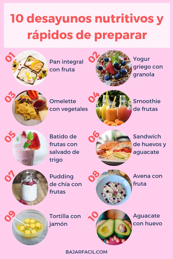 Desayunos Saludables Y Economicos 10 Recetas Increiblemente Faciles Desayunos Nutritivos Desayuno Saludable Fácil Desayunos Faciles Y Saludables