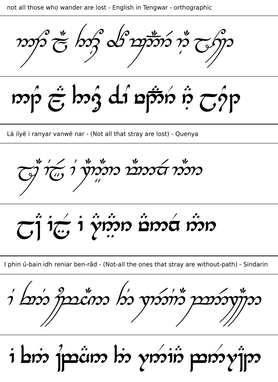 Not All Those Who Wander English Sindarin Quenya Elvish