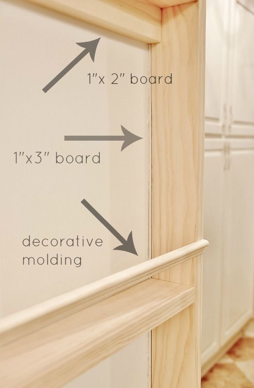 how to make a built in spice rack kitchen kitchen storage rh pinterest com IKEA Pull Out Spice Cabinet Cabinet Door Spice Rack