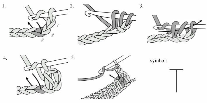 Image result for how to double stitch crochet