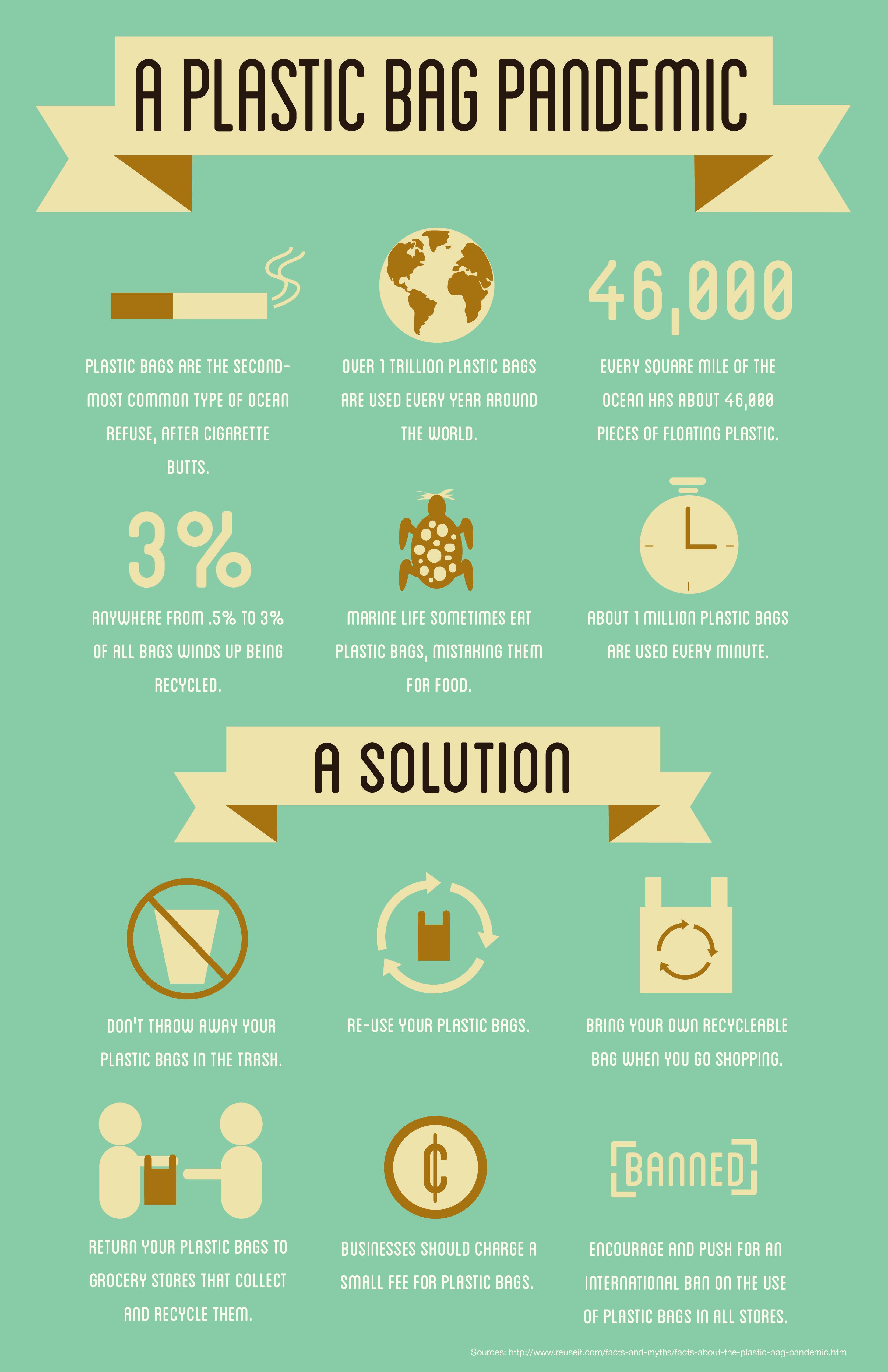 Infographic Examples AVT Pinterest