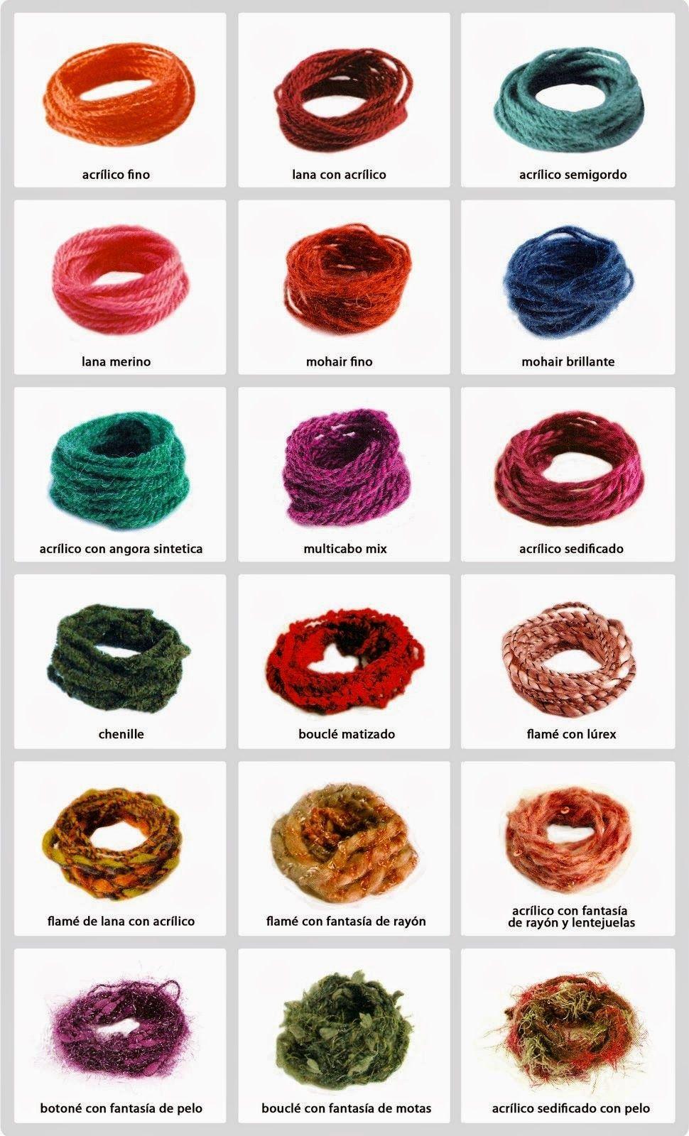 Crochet y Amigurumis: TIPO DE LANAS E HILOS | Para tejer | Pinterest ...