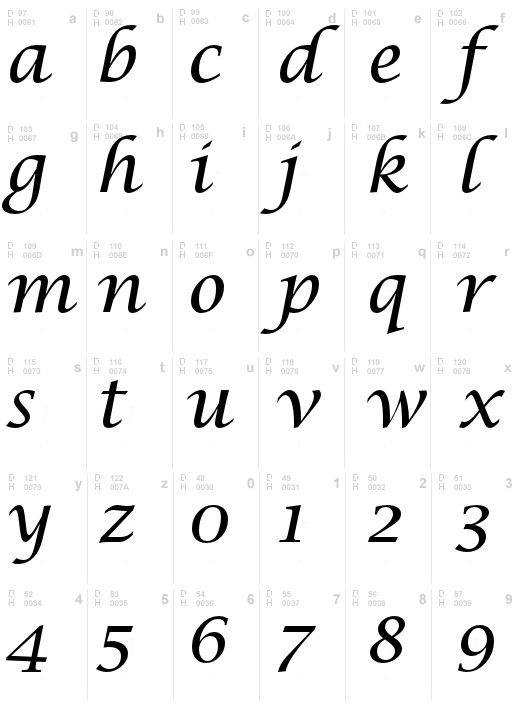 lucida handwriting letters