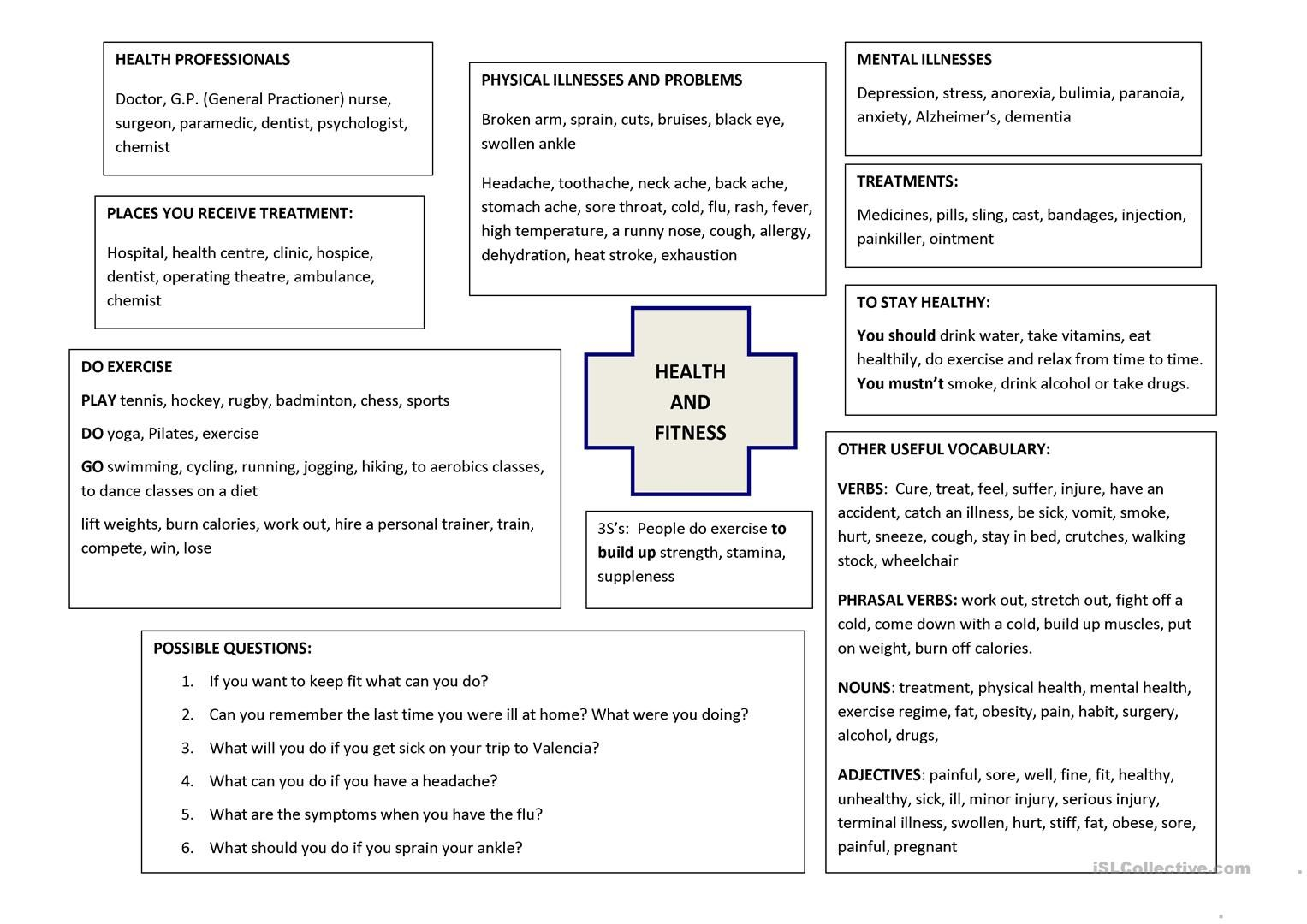 Trinity GESE Grade 6 worksheet Free ESL printable