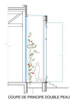 Le Pavillon de verre du Jardin botanique | Pinterest | Architecture ...