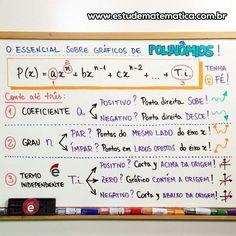 Mapa Mental De Polinomios Estude Matematica Matematica Ensino