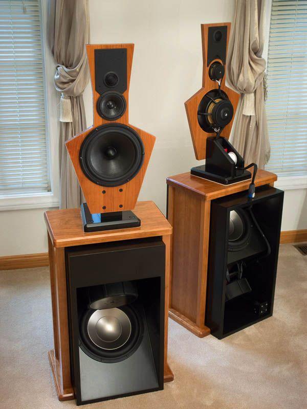 Linkwitz Lab LX521 Dipole | Speakers | Hifi speakers