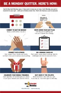 Come smettere di fumare con l'agopuntura – SmettoAdesso