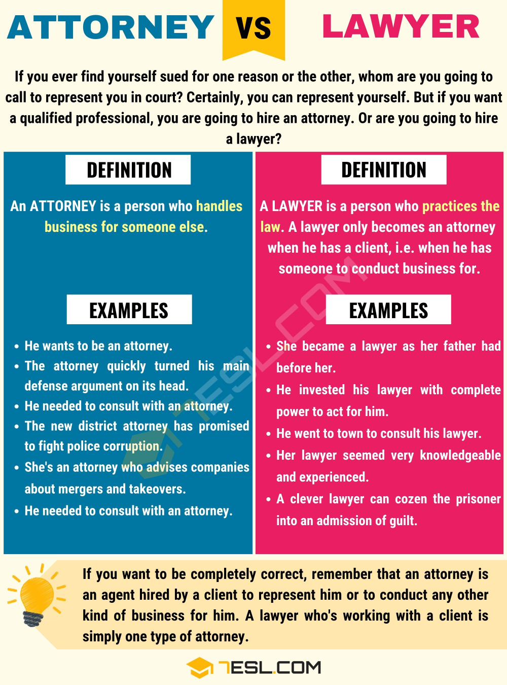 Attorney Vs Lawyer When To Use Lawyer Vs Attorney With Useful