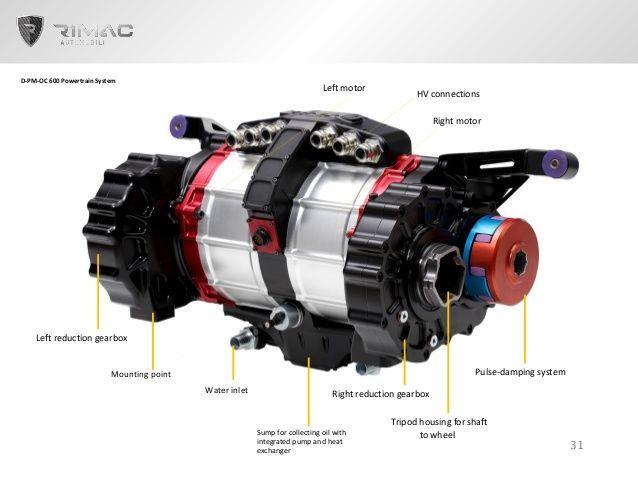 Electric Car Transmission System