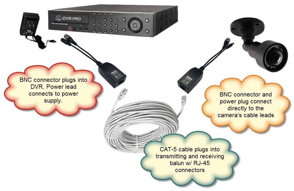 ahd hdtvi video balun wiring diagram  tvi home electrical