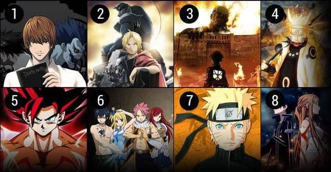 The Best Anime Series Of All Time Best Anime Shows Anime Shows Top Anime Series