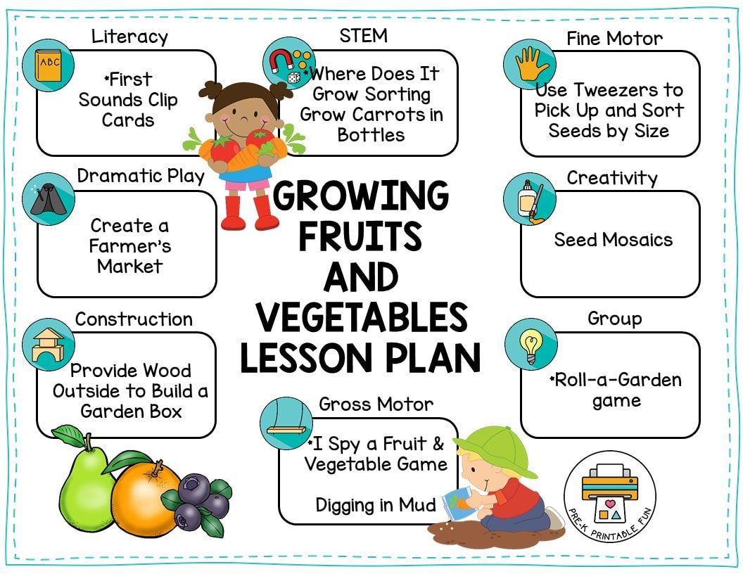 Free lesson plan for children to learn about growing fruits and ...