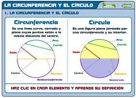 Escuela bloguera: Circunferencia y círculo | Material matemático ...