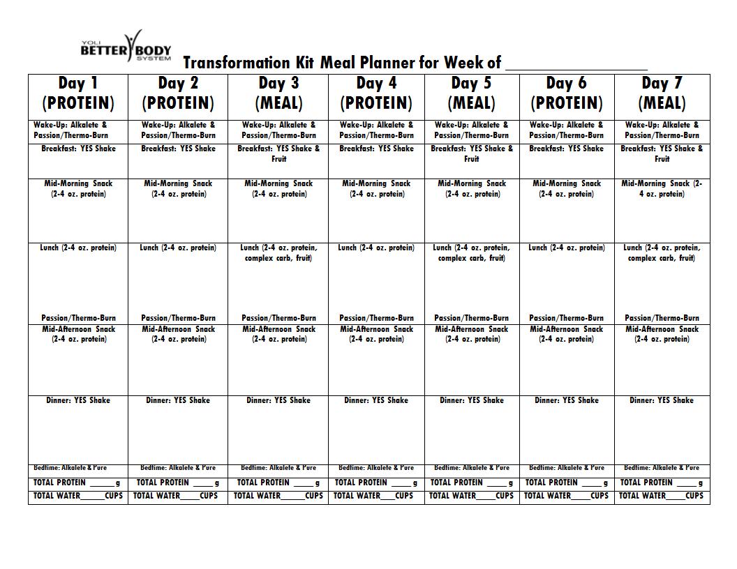 weekly meal