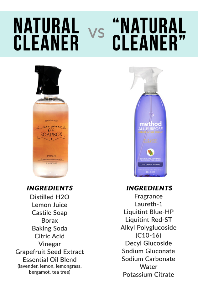 AllPurpose Spray Pinterest Commercial Cleaning Products - Method bathroom cleaner ingredients
