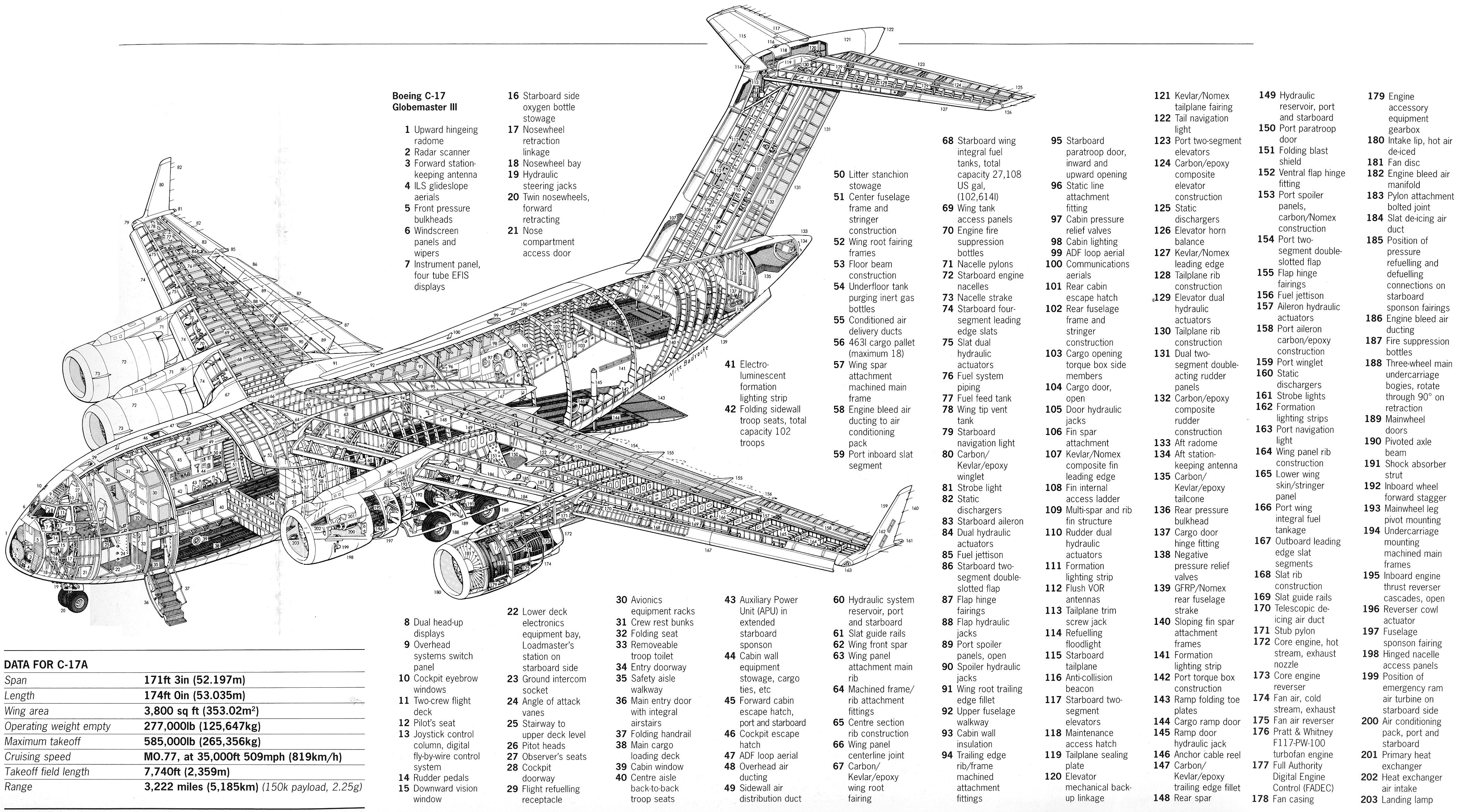 c-17 aircraft blueprints