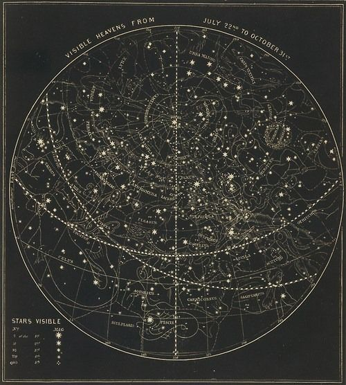Astronomy Organized Calming Graceful Precious Science Pinterest