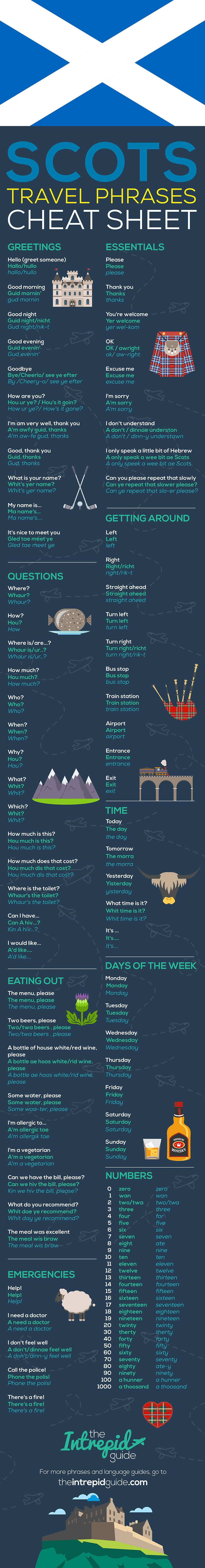 100 Useful Scots Language Phrases For Travel Audio Included The Intrepid Guide Future Timeline Far Future Space And Astronomy