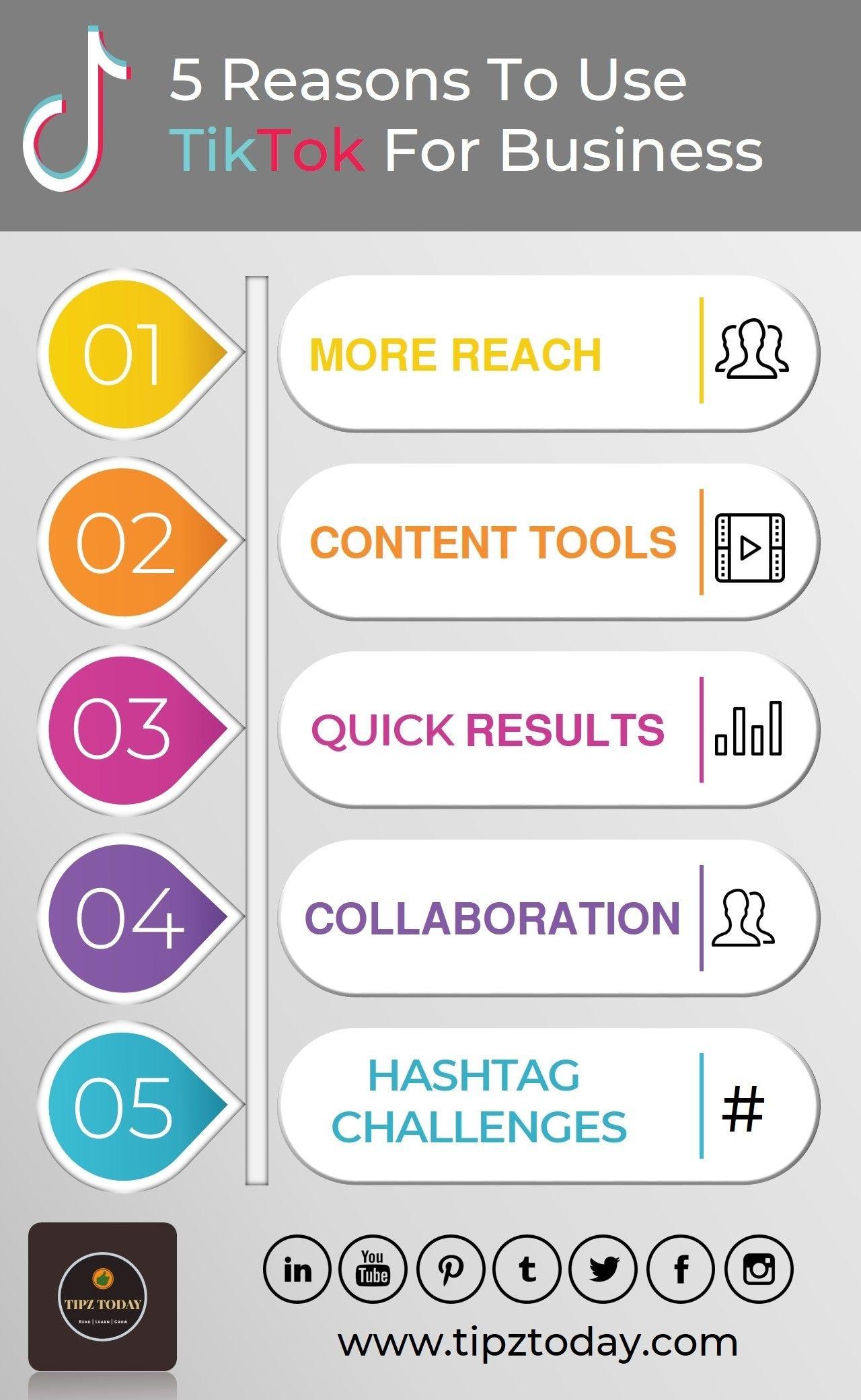 Tiktok For Bloggers Social Media Marketing Campaign Facebook Strategy Affiliate Marketing Blog