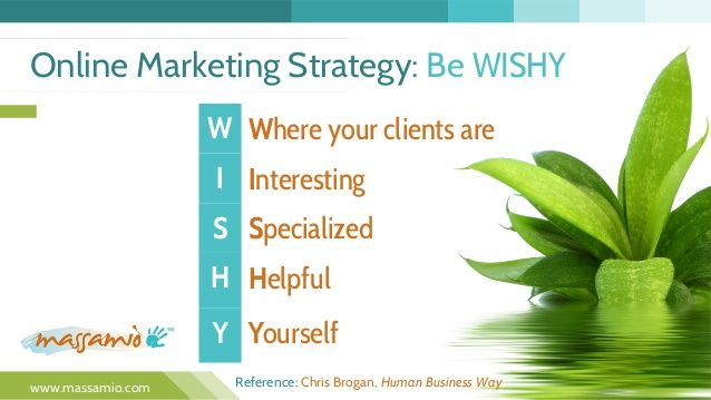 [Get Started] Online Marketing for Massage Therapists |  Prepared for AMTA-CA 2014