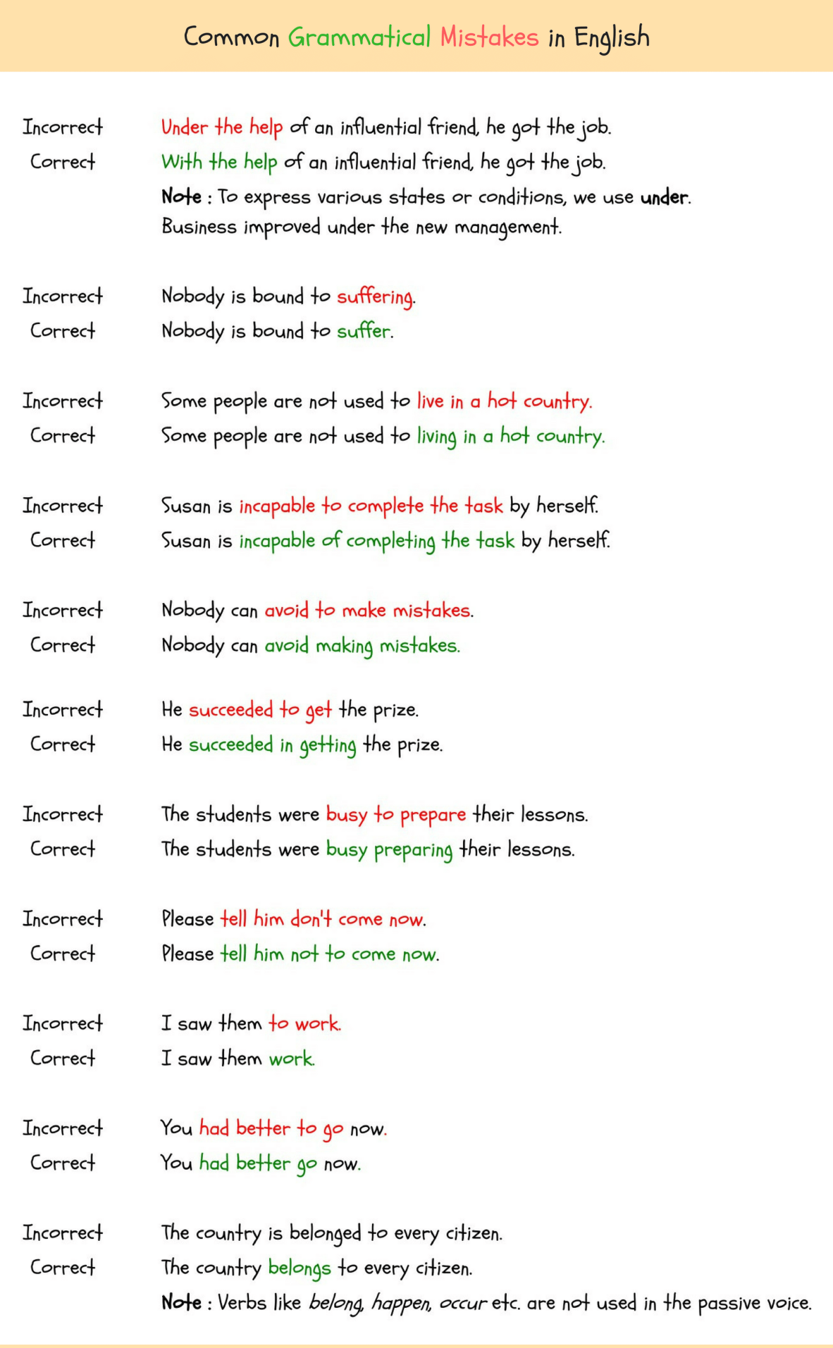 Grammatical Errors 150 Common Grammatical Errors In