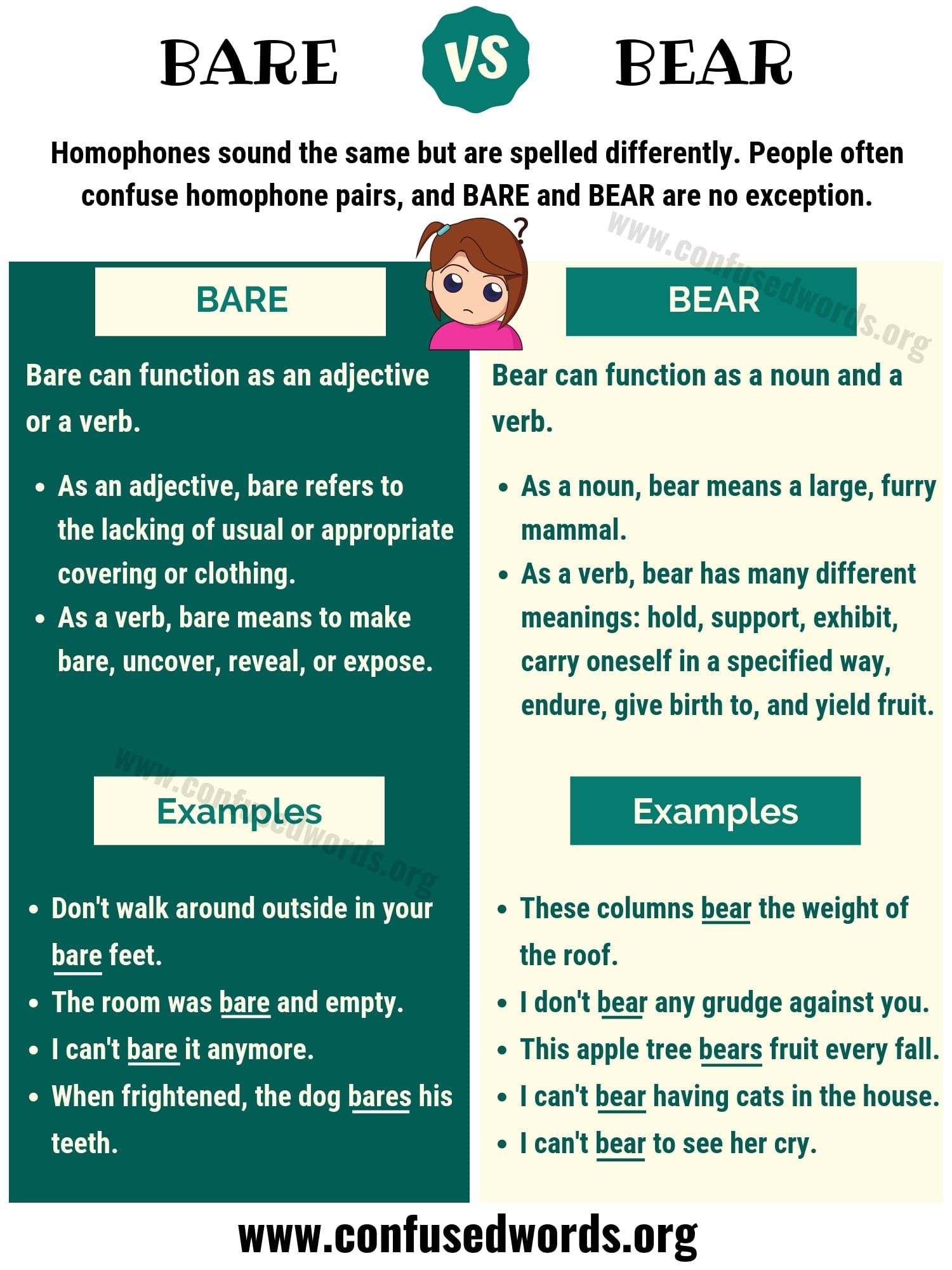 BARE vs BEAR: How to Use Bear vs Bare in a Sentence - Confused Words