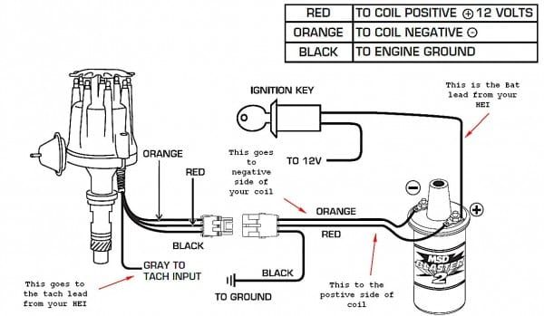 Hei Coil Diagram Ignition, Ford Electronic Ignition Wiring Diagram