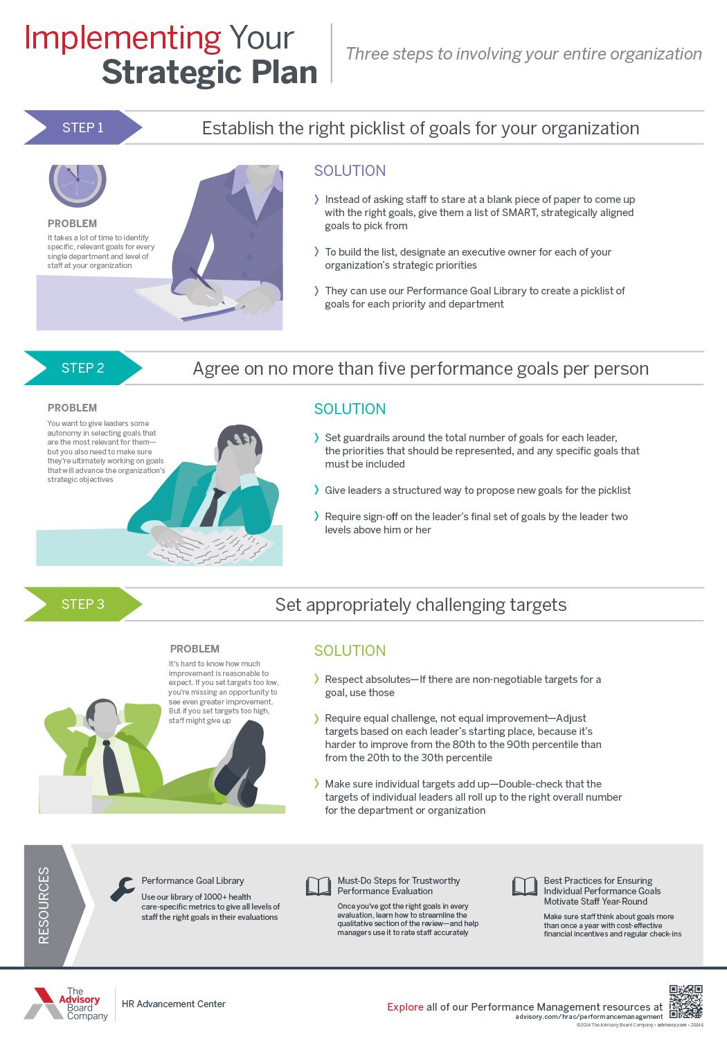 Get 3 steps to focus your workforce on strategy execution