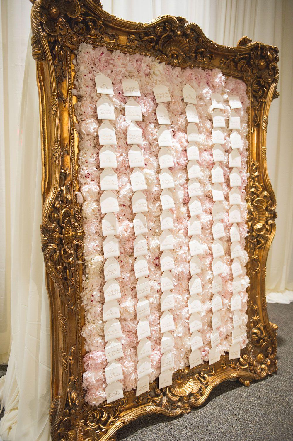 Pin On Parisian Bridal Shower