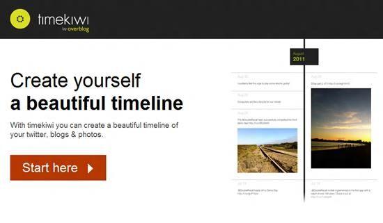 6 best online digital timeline creator vizualizations pinterest