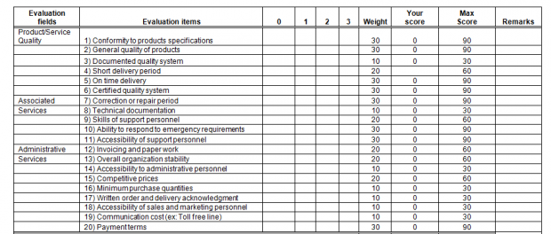 Supplier Evaluation Template For Microsoft Word  Work Lean Six