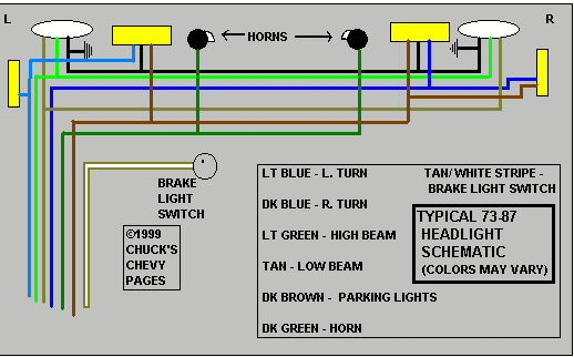 Headlight And Tail Light Wiring Schematic Diagram Typical 1973 1987 Chevrolet Truck Chevy Truck Wiring Chevy Trailer Light Wiring Chevrolet Trucks