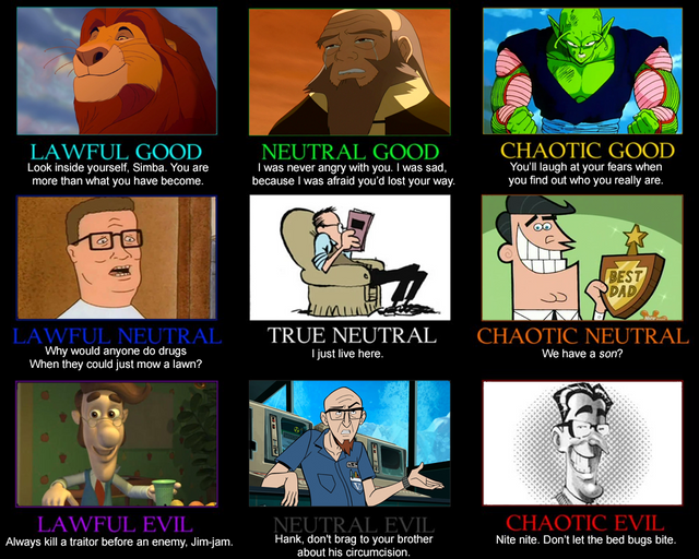 Cartoon Dad Alignment Chart Meme Comics Pinterest Funny Meme