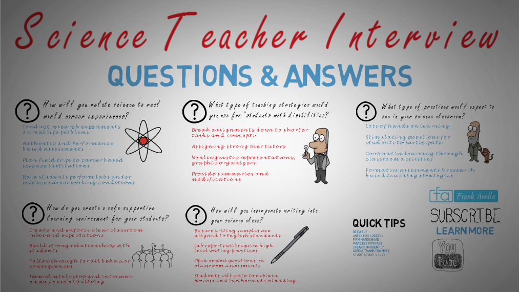 special education interview questions and answers