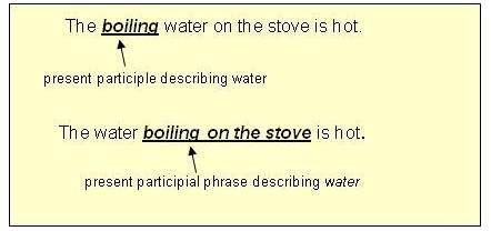 Verbals Participle Participial Phrases Phrase Presents