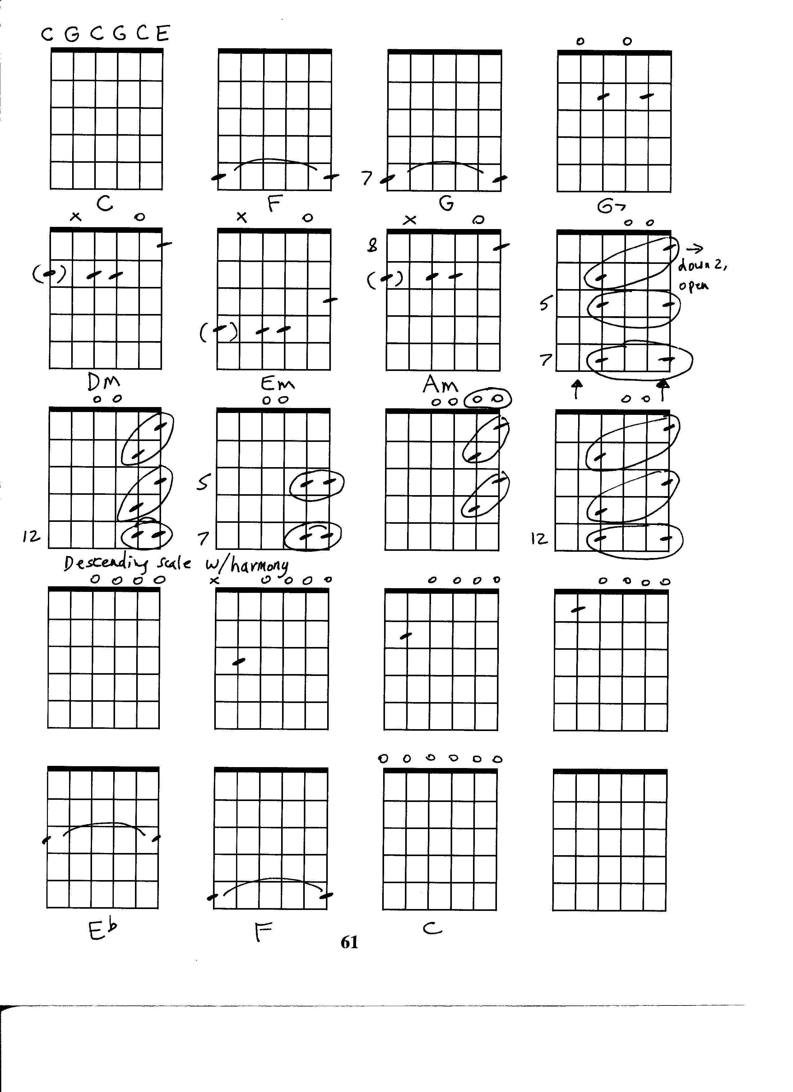 Guitar In Open C Tuning In 2018 Music Stuff Pinterest Guitar
