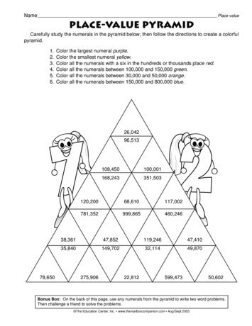 PlaceValue Pyramid Lesson Plans  The Mailbox  Lt
