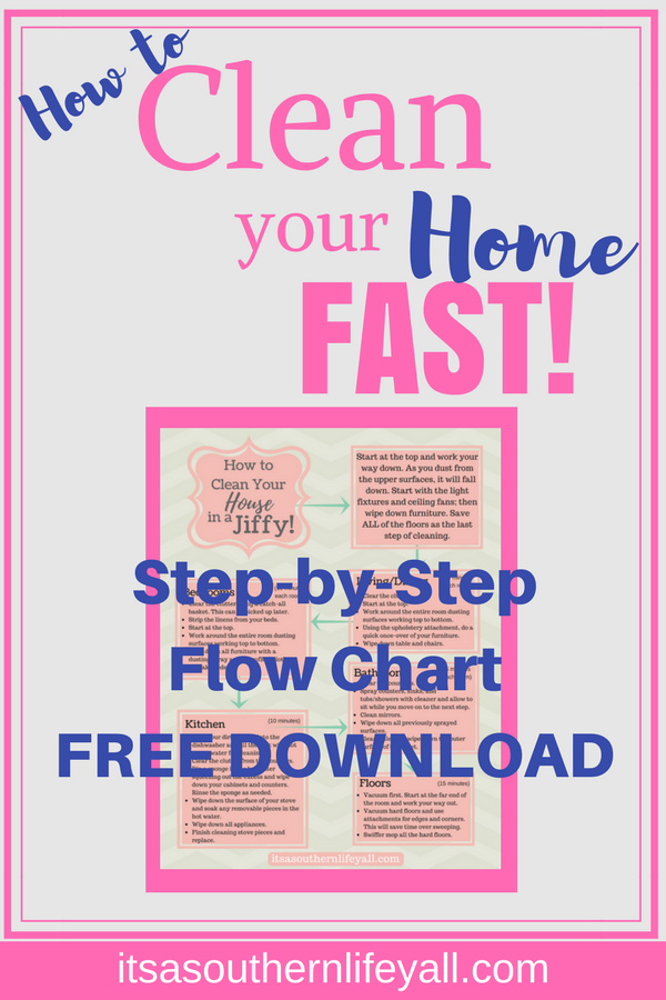 Free Of A Step By Flowchart On How To Clean Your House Fast No Longer Feel The Overwhelm Cluttered Home With These Steps
