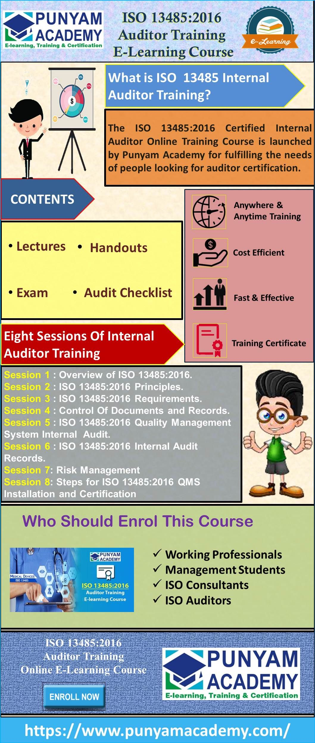 Punyam Academy's Online ISO 13485 Auditor course is