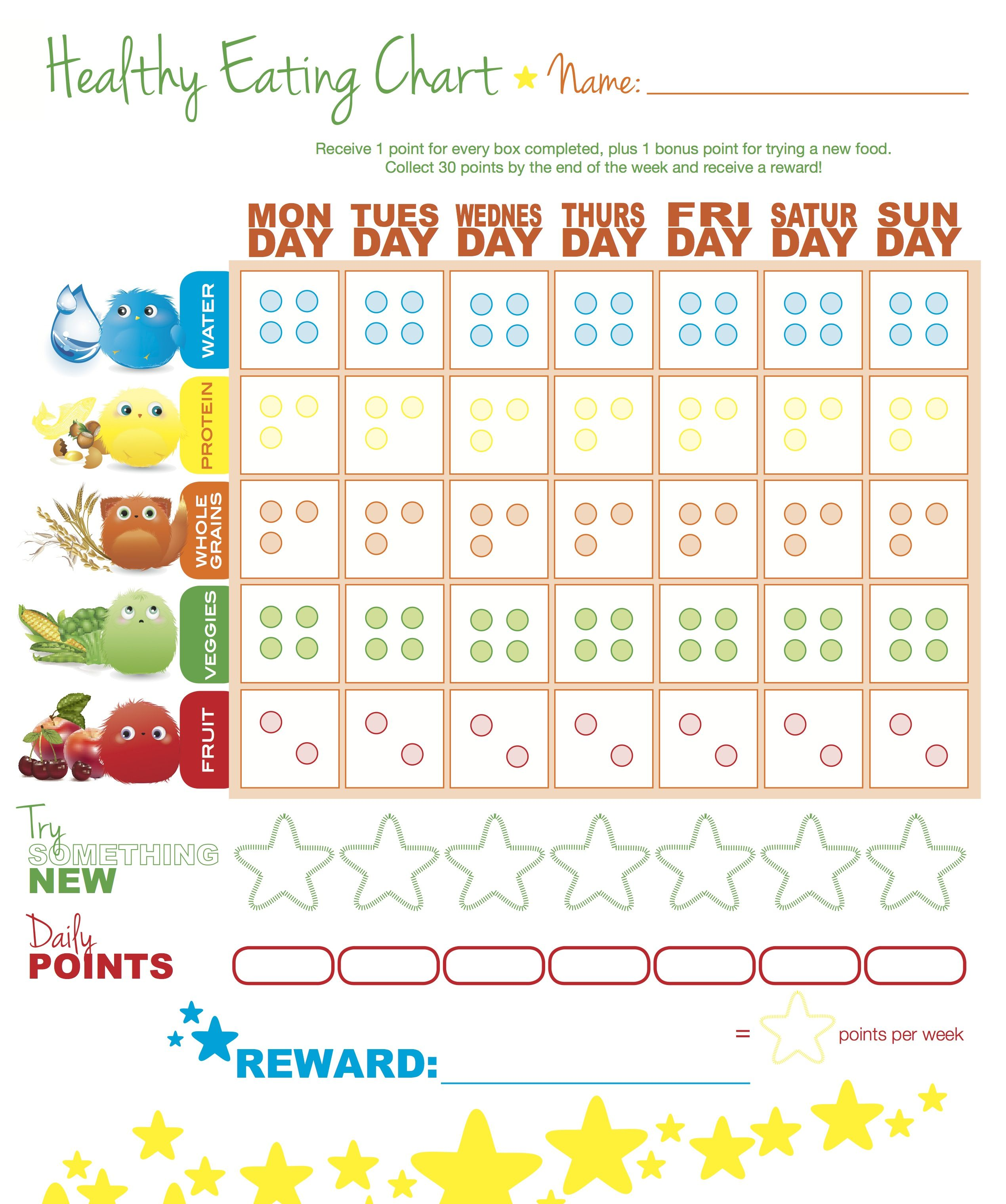Aviva Allen Kids Healthy Chart Food Groups To Color In Every Day