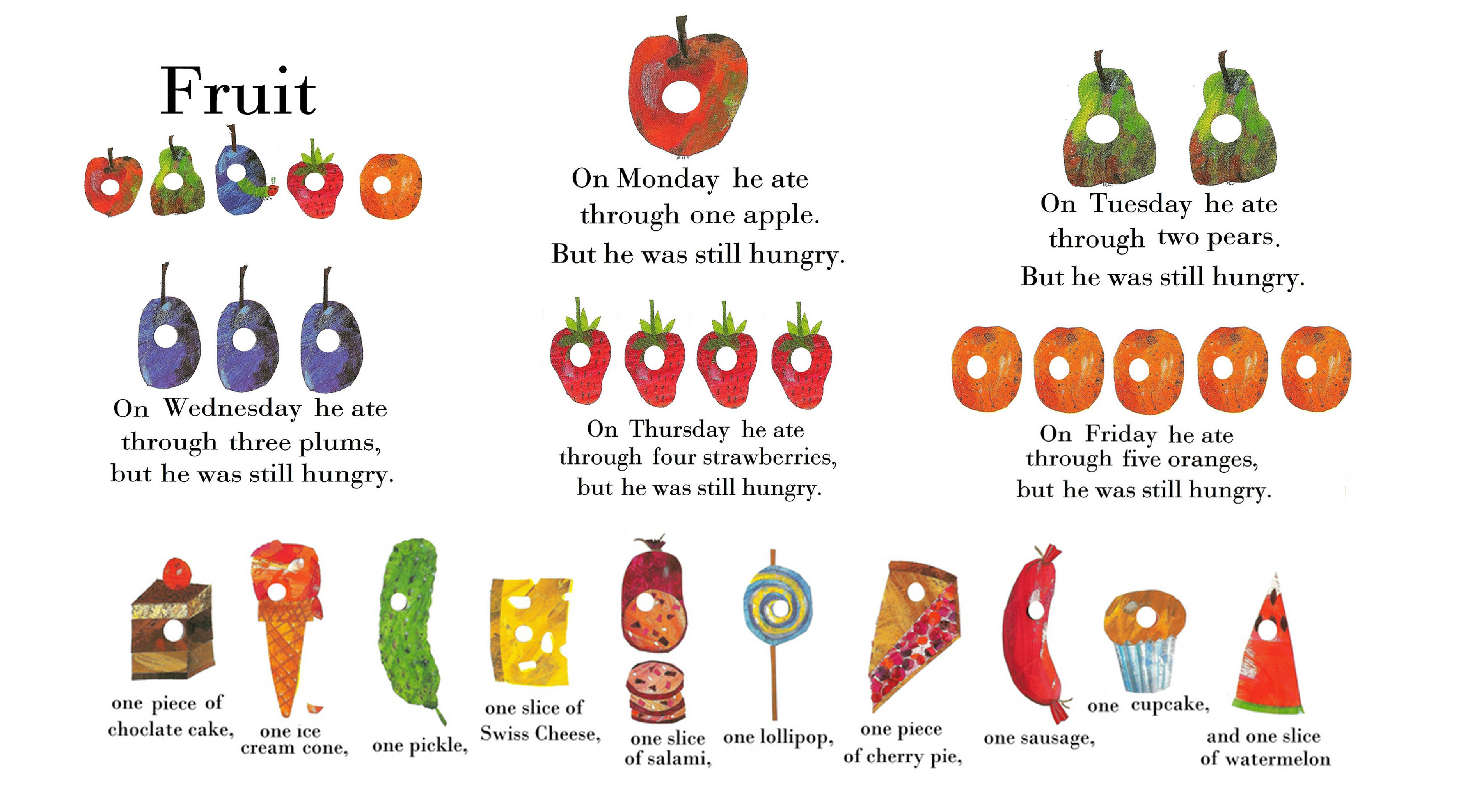 Printable Food Label Cards For Each Type Of Food The