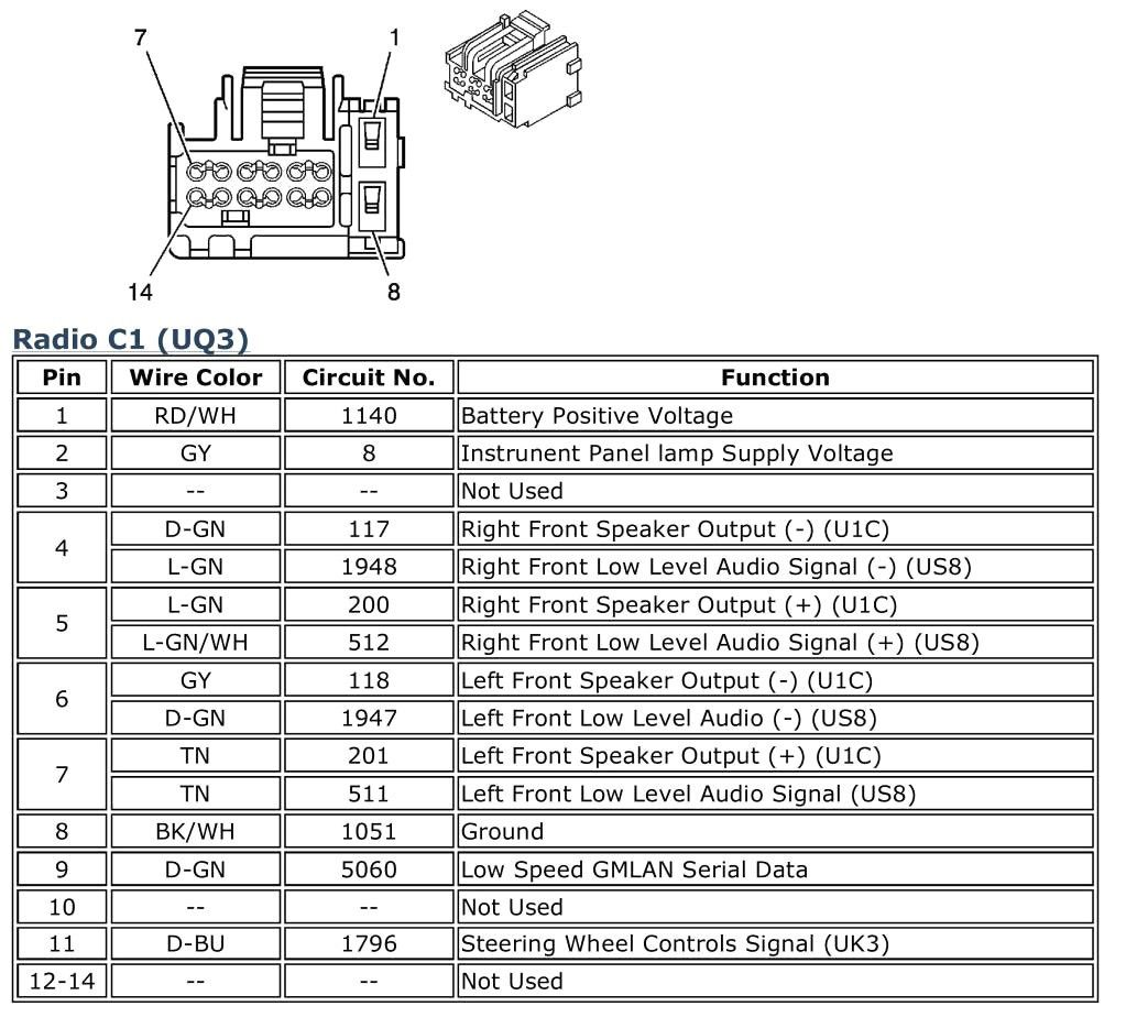 2006 Chevy Silverado Radio Wiring Diagram Di 2020