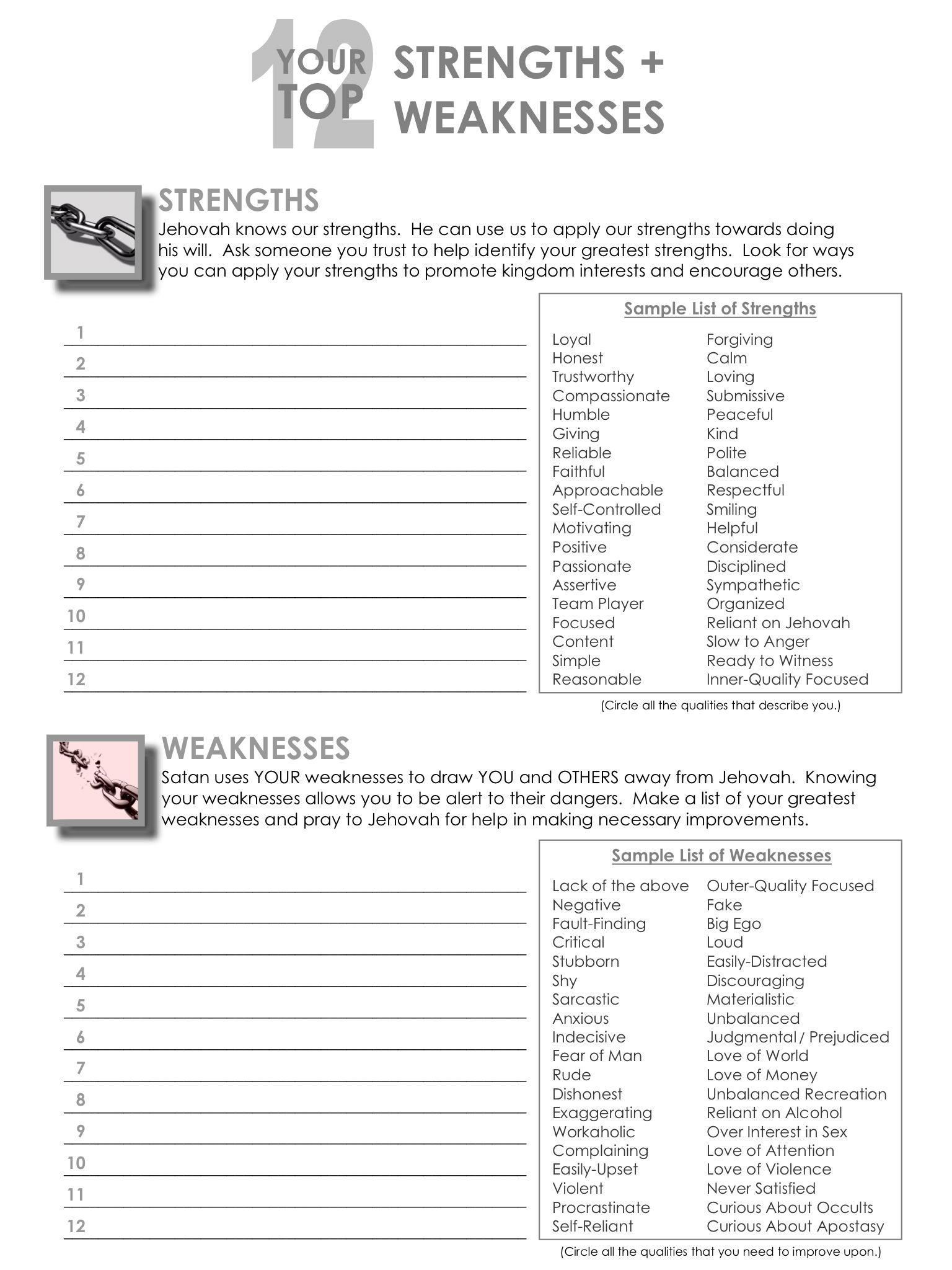 Strengths And Weaknesses Chart Sometimes Writing Things