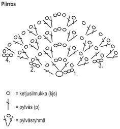 Virkattu kolmiohuivi Novita Kotiväki Kartano   Novita knits