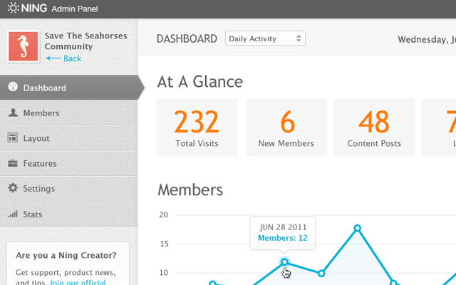 Exploring the Current User Experience Trends for Admin Dashboards ...